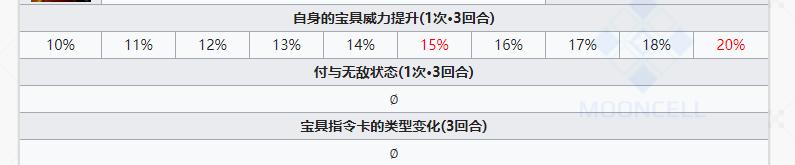 fgo账号估价公式
