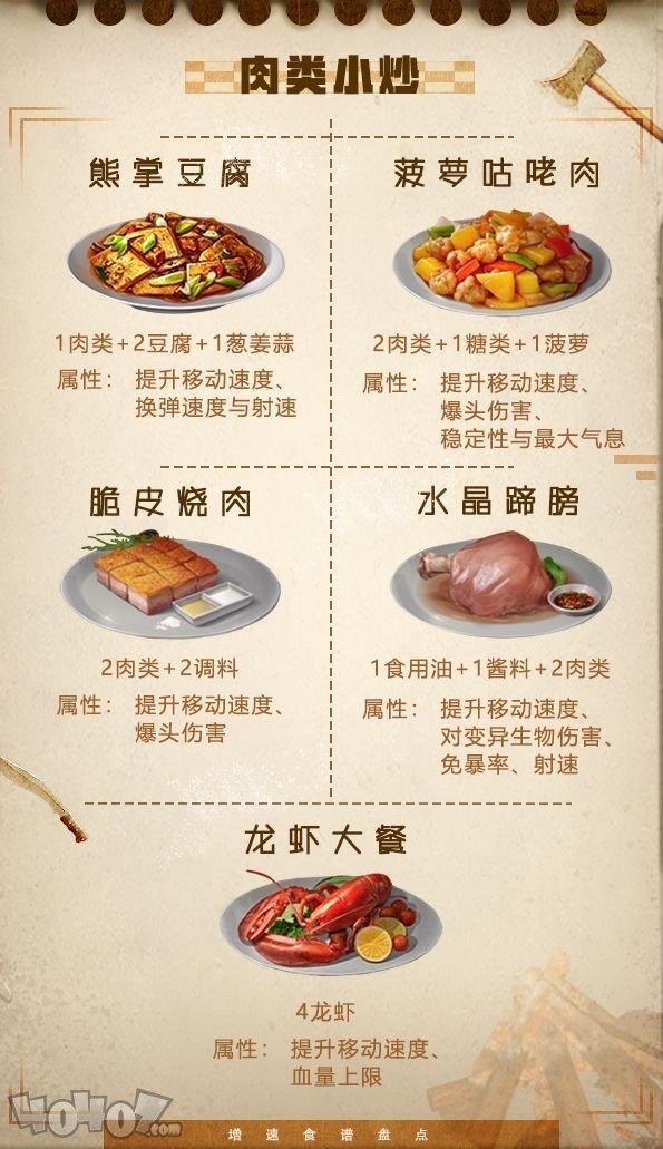 明日之后肉类小炒有哪些 肉类小炒食谱配方和属性是什么