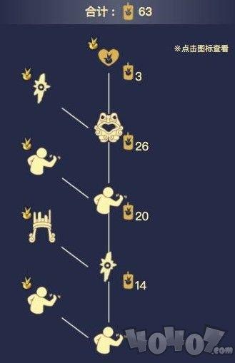 光遇小王子季先祖位置在哪 小王子季6先祖兑换物品表